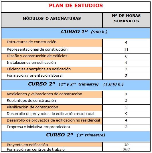 Ies Universidad Laboral Zamora